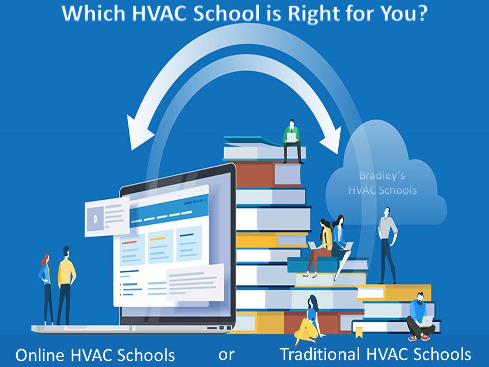 HVAC Schools